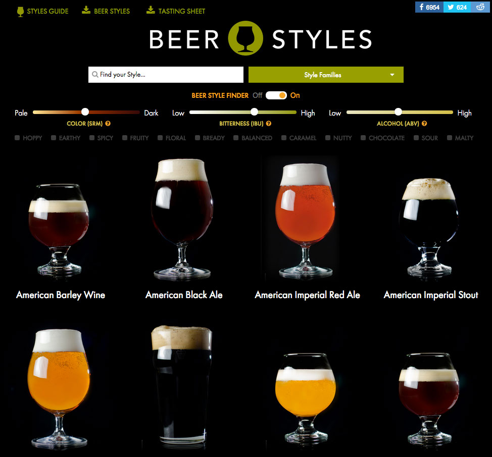 Beer Styles Luke Trautwein Designer Photographer
